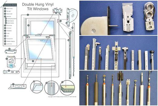 Mechanizm okna sash