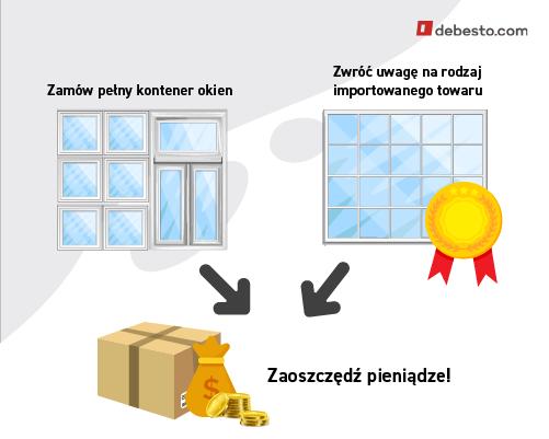 Jak zaoszczędzić na imporcie z Polski do Stanów